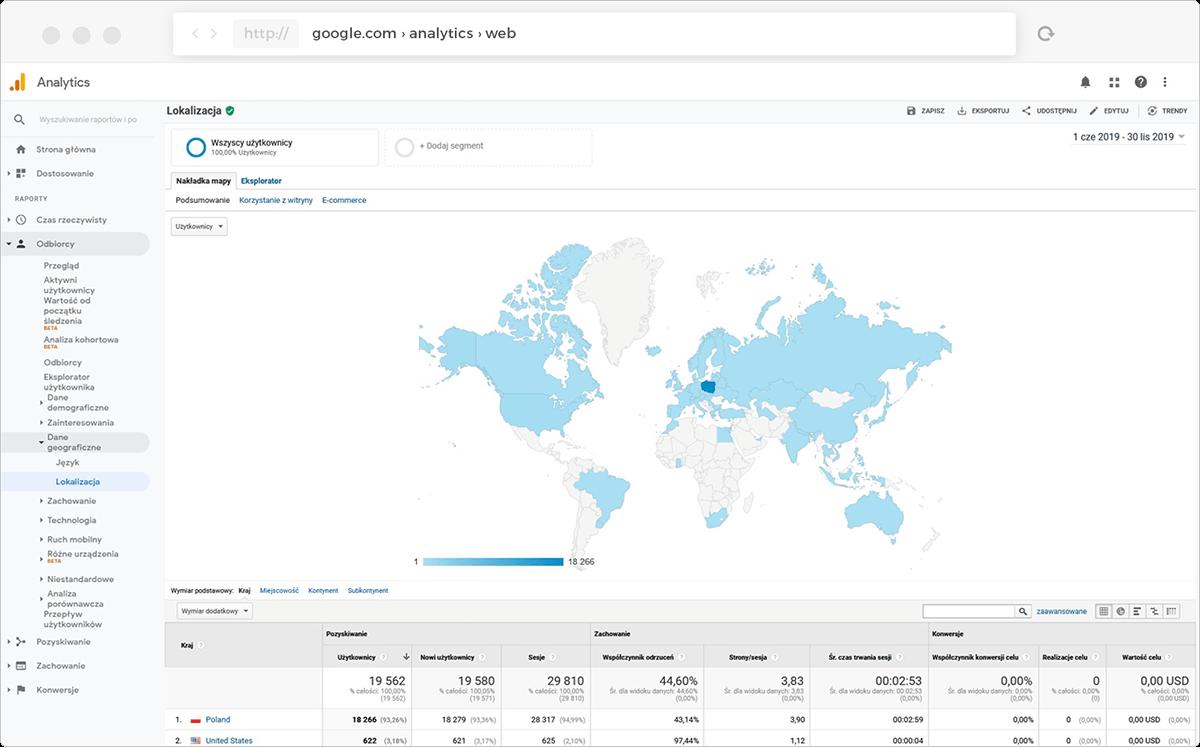 Dane lokalizacyjne: Google Analytics
